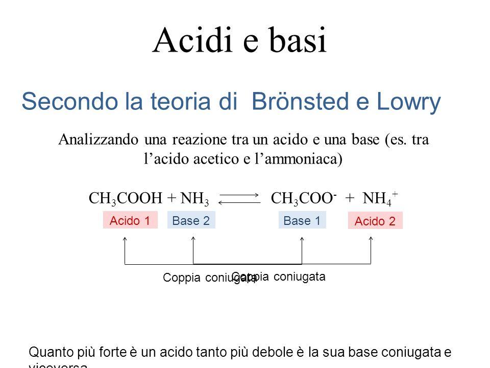 Esempio: Calcolare il pH di una soluzione tampone che contiene NH 3 0.10M e NH 4 Cl 0.20M sapendo che per NH 3 è K b =1.8x10 -5 Dobbiamo innanzitutto ricavare il K a dellacido coniugato NH 4 + che è K a = K w /K b = 1.0x10 -14 /1.8x10 -5 = 5.6x10 -10 Si applica poi lequazione di Henderson-Hasselbalch: In soluzione acquosa il sale cloruro di ammonio dissocia NH 4 Cl(s) NH 4 + (aq) + Cl - (aq) per cui la soluzione è 0.20M in NH 4 + (lacido).