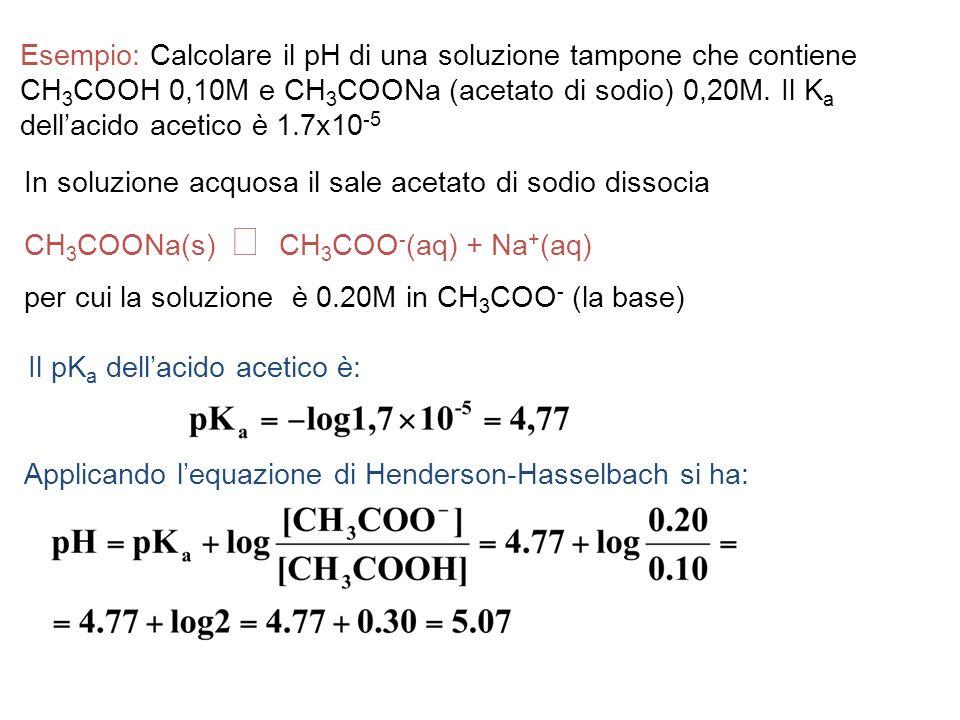 Esempio: Calcolare il pH di una soluzione tampone che contiene CH 3 COOH 0,10M e CH 3 COONa (acetato di sodio) 0,20M.