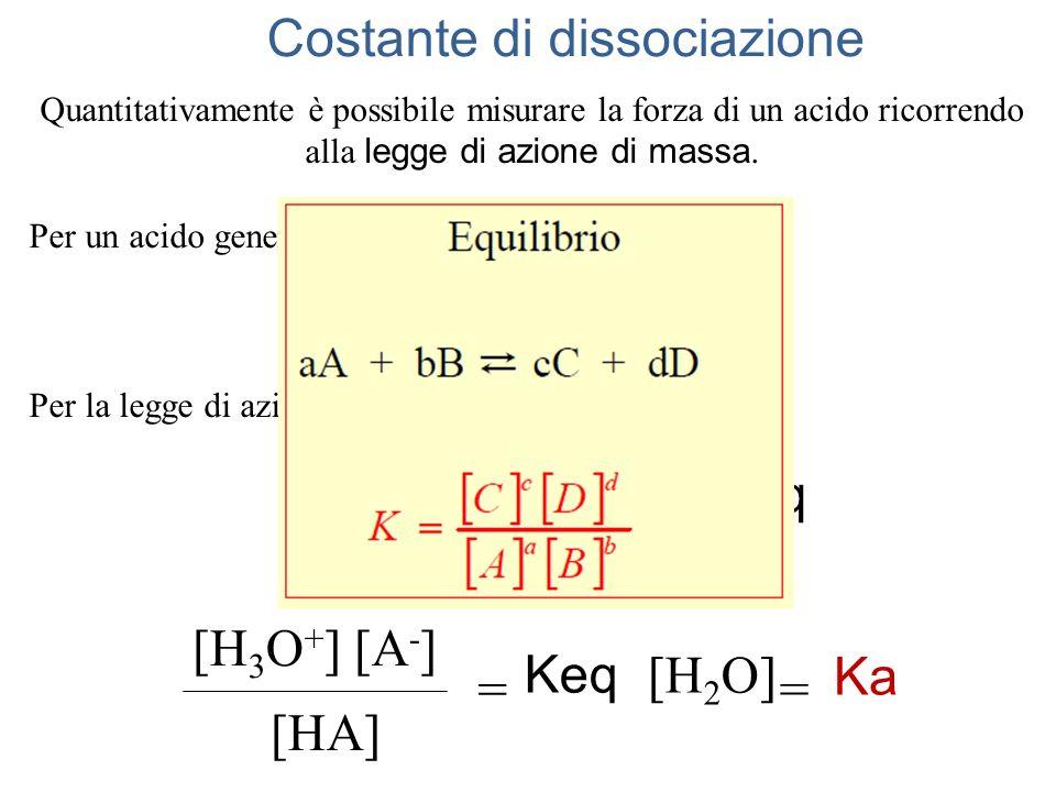 La scala di pH Per evitare di usare numeri molto piccoli risulta più conveniente esprimere la concentrazione di ioni H + in termini dei logaritmi, questo dà origine alla scala di pH definito come il logaritmo decimale negativo della concentrazione degli ioni idronio: pH=-log [H 3 O + ] Ad esempio: [H 3 O + ]=0,1 M pH=-log(0,1) =1,0 [H 3 O + ]= 1,0 10 -3 M pH=-log(1,0 10 -3 ) =3,0