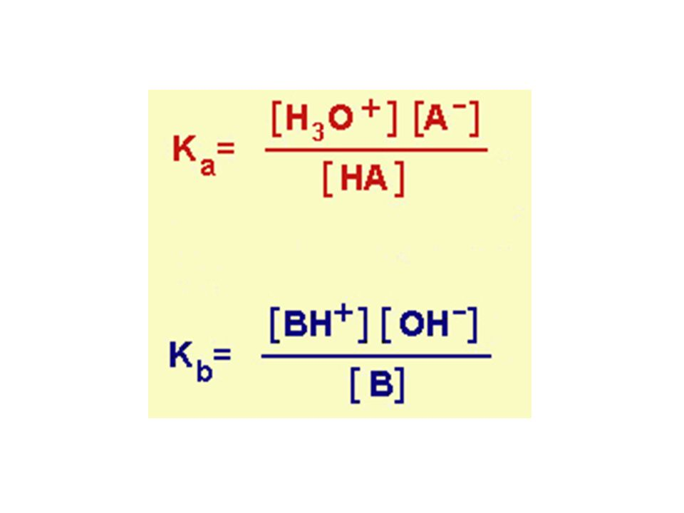 Ad ogni acido debole è associato un valore caratteristico di K a e quindi di pK a.