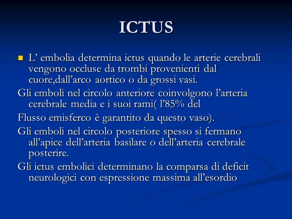 ICTUS L embolia determina ictus quando le arterie cerebrali vengono occluse da trombi provenienti dal cuore,dallarco aortico o da grossi vasi. L embol