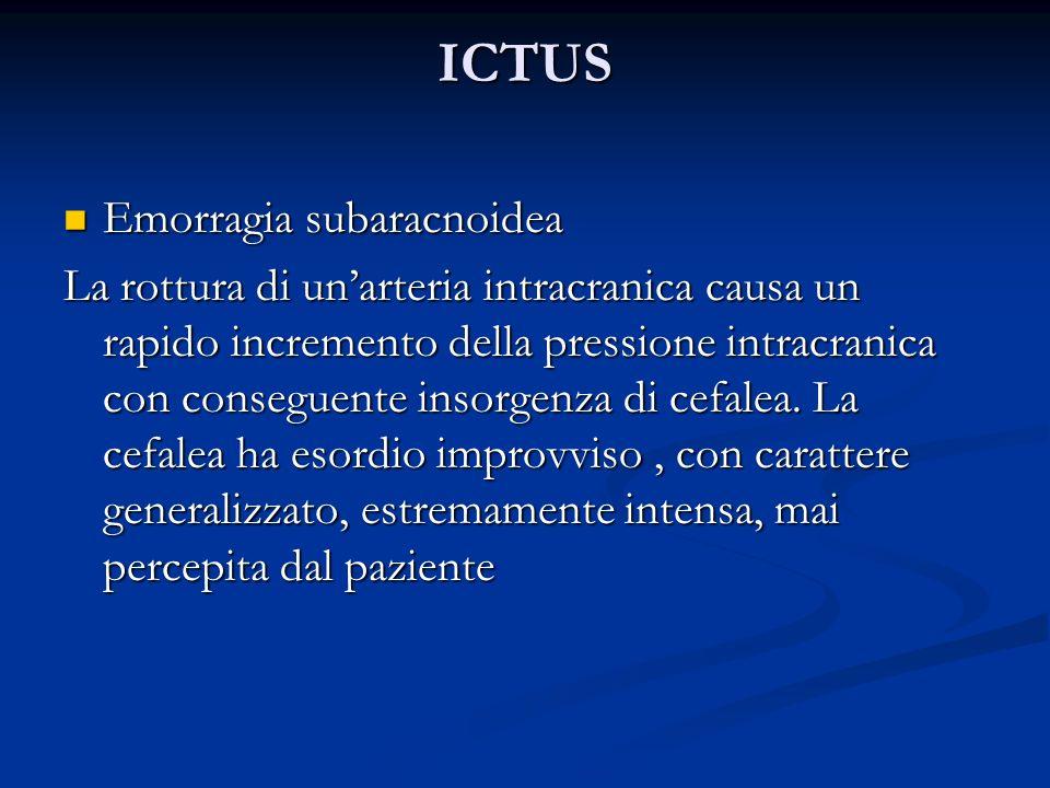 ICTUS Emorragia subaracnoidea Emorragia subaracnoidea La rottura di unarteria intracranica causa un rapido incremento della pressione intracranica con