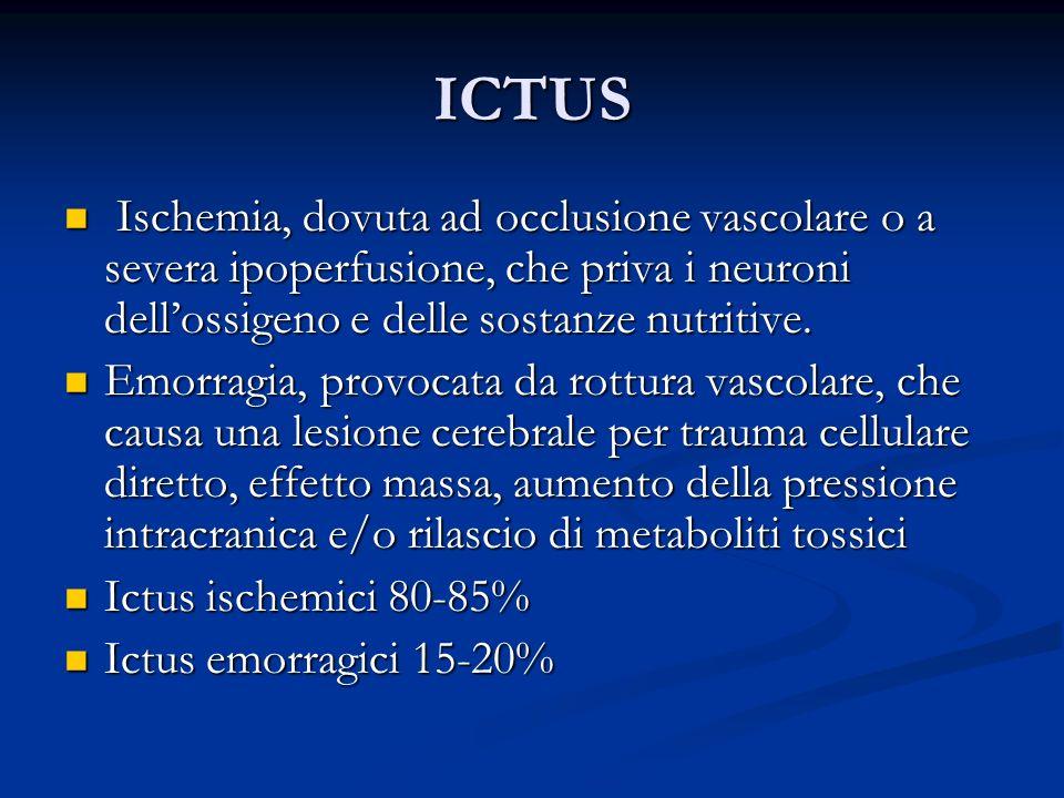 ICTUS Ischemia, dovuta ad occlusione vascolare o a severa ipoperfusione, che priva i neuroni dellossigeno e delle sostanze nutritive. Ischemia, dovuta