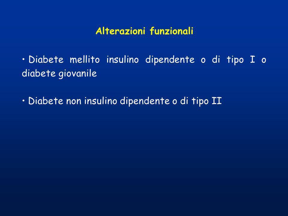 Alterazioni funzionali Diabete mellito insulino dipendente o di tipo I o diabete giovanile Diabete non insulino dipendente o di tipo II