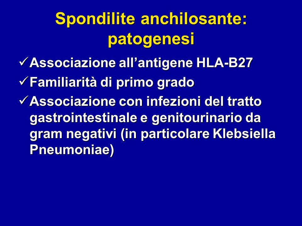 Spondilite anchilosante: patogenesi Associazione allantigene HLA-B27 Associazione allantigene HLA-B27 Familiarità di primo grado Familiarità di primo