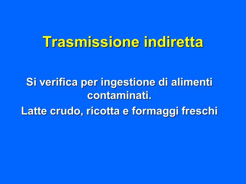 Trasmissione indiretta Si verifica per ingestione di alimenti contaminati. Latte crudo, ricotta e formaggi freschi