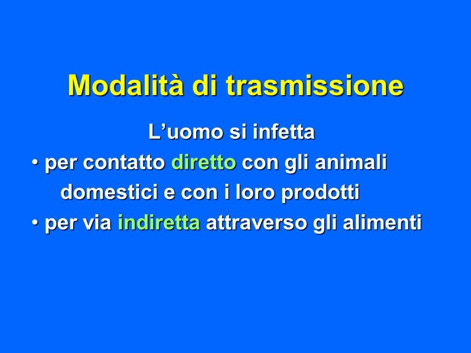 Modalità di trasmissione Luomo si infetta per contatto diretto con gli animali per contatto diretto con gli animali domestici e con i loro prodotti do