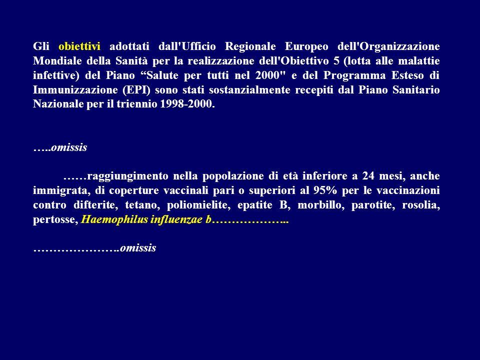 Gli obiettivi adottati dall'Ufficio Regionale Europeo dell'Organizzazione Mondiale della Sanità per la realizzazione dell'Obiettivo 5 (lotta alle mala