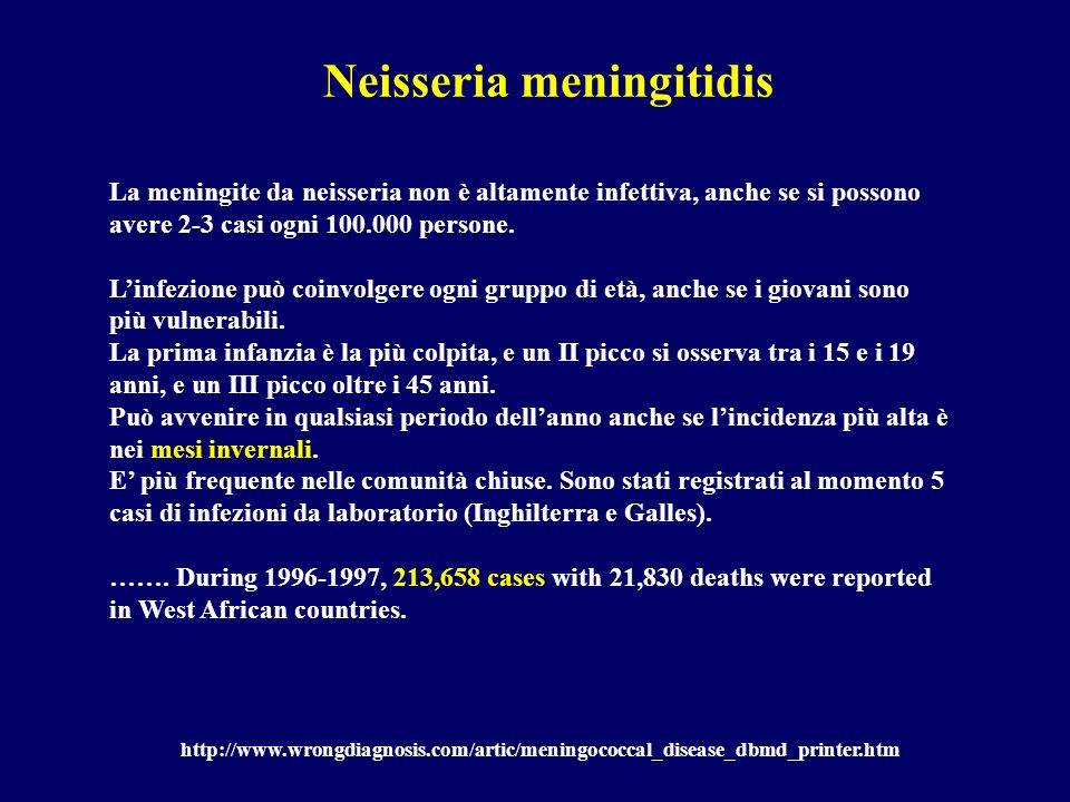 La meningite da neisseria non è altamente infettiva, anche se si possono avere 2-3 casi ogni 100.000 persone. Linfezione può coinvolgere ogni gruppo d