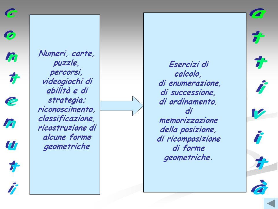 Numeri, carte, puzzle, percorsi, videogiochi di abilità e di strategia; riconoscimento, classificazione, ricostruzione di alcune forme geometriche Ese