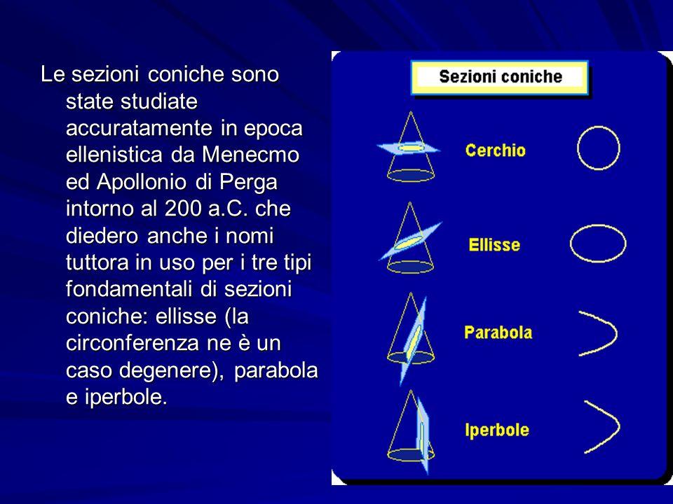 Le sezioni coniche sono state studiate accuratamente in epoca ellenistica da Menecmo ed Apollonio di Perga intorno al 200 a.C. che diedero anche i nom