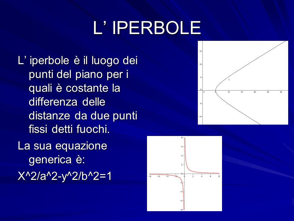 L IPERBOLE L iperbole è il luogo dei punti del piano per i quali è costante la differenza delle distanze da due punti fissi detti fuochi. La sua equaz