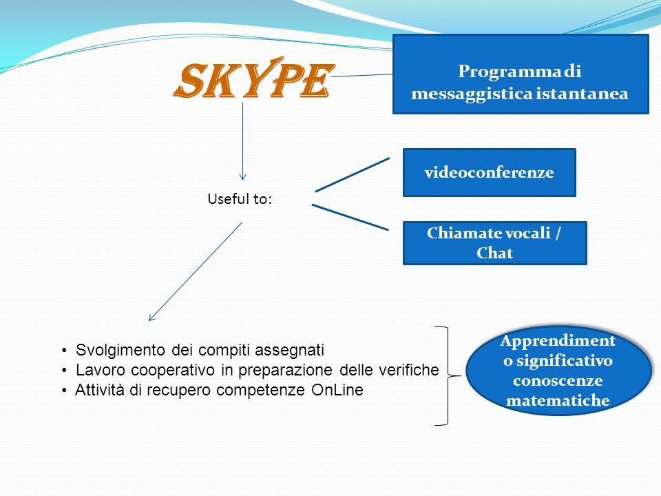 Skype Programma di messaggistica istantanea Useful to: videoconferenze Chiamate vocali / Chat Svolgimento dei compiti assegnati Lavoro cooperativo in preparazione delle verifiche Attività di recupero competenze OnLine Apprendiment o significativo conoscenze matematiche