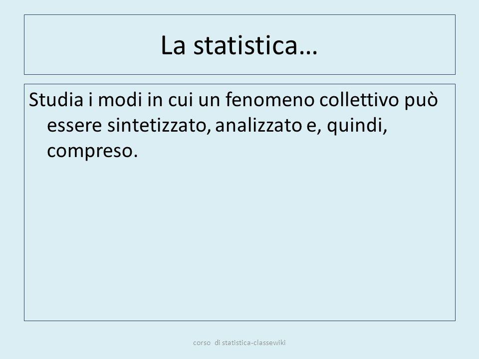 La statistica… Studia i modi in cui un fenomeno collettivo può essere sintetizzato, analizzato e, quindi, compreso. corso di statistica-classewiki