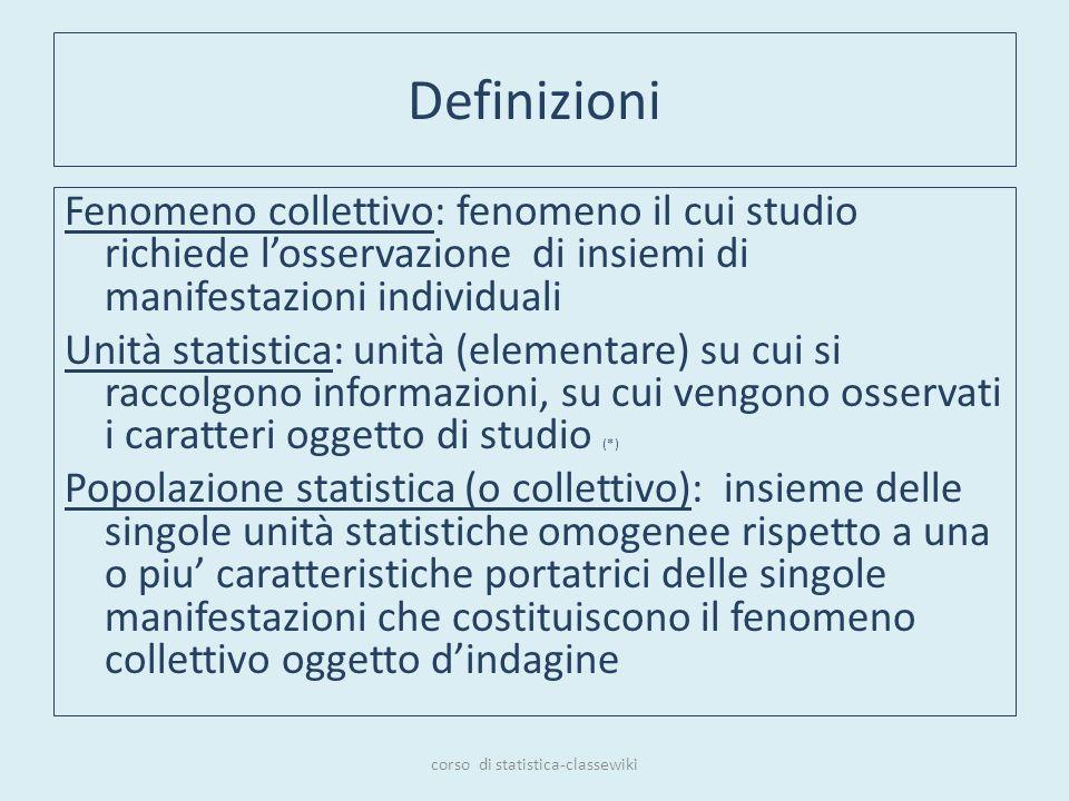 Definizioni Fenomeno collettivo: fenomeno il cui studio richiede losservazione di insiemi di manifestazioni individuali Unità statistica: unità (eleme