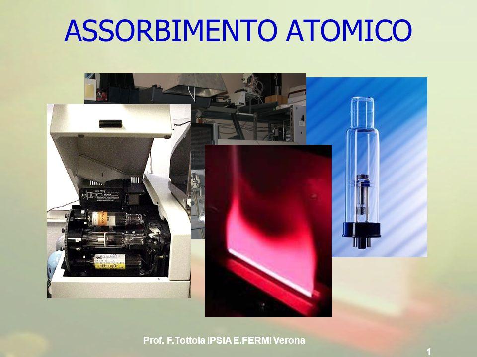 Prof. F.Tottola IPSIA E.FERMI Verona 1 ASSORBIMENTO ATOMICO