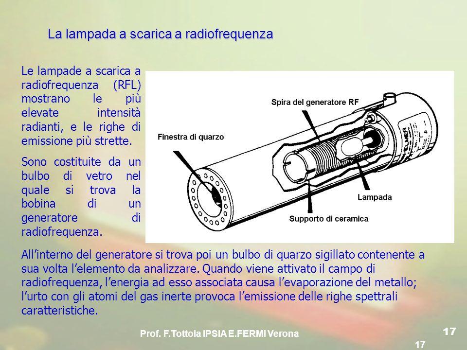 Prof. F.Tottola IPSIA E.FERMI Verona 17 17 La lampada a scarica a radiofrequenza Le lampade a scarica a radiofrequenza (RFL) mostrano le più elevate i