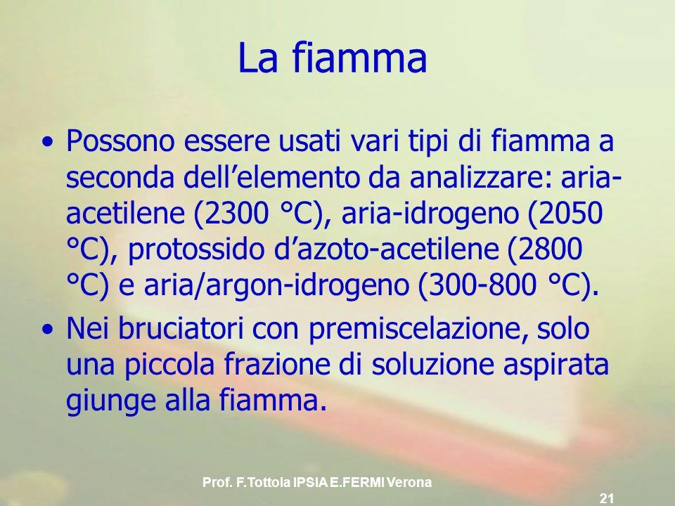 Prof. F.Tottola IPSIA E.FERMI Verona 21 La fiamma Possono essere usati vari tipi di fiamma a seconda dellelemento da analizzare: aria- acetilene (2300