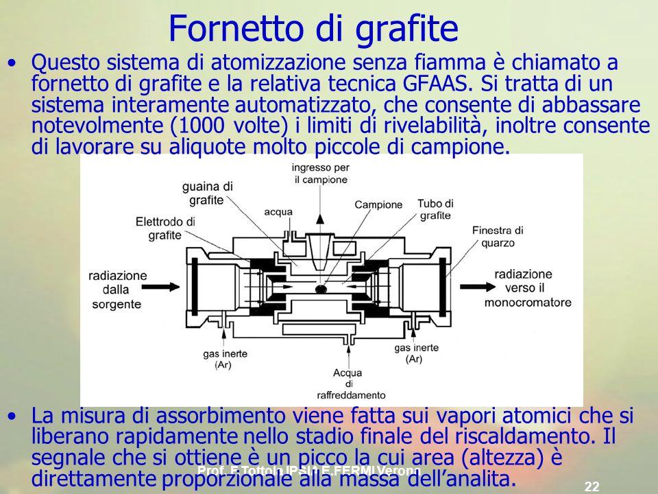 Prof. F.Tottola IPSIA E.FERMI Verona 22 Fornetto di grafite Questo sistema di atomizzazione senza fiamma è chiamato a fornetto di grafite e la relativ