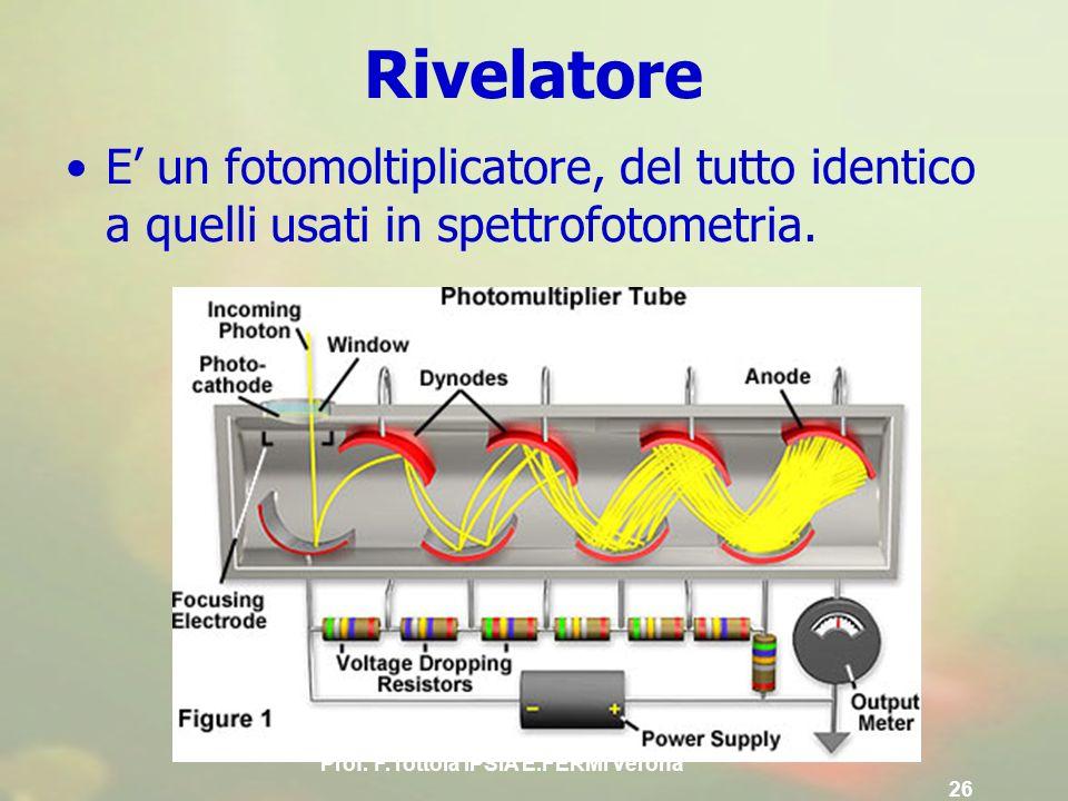 Prof. F.Tottola IPSIA E.FERMI Verona 26 Rivelatore E un fotomoltiplicatore, del tutto identico a quelli usati in spettrofotometria.