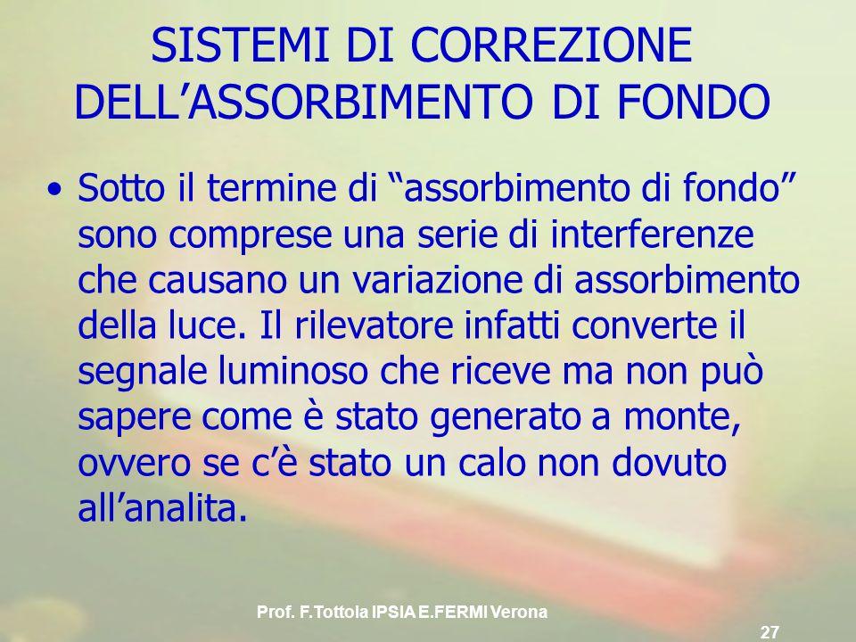 Prof. F.Tottola IPSIA E.FERMI Verona 27 SISTEMI DI CORREZIONE DELLASSORBIMENTO DI FONDO Sotto il termine di assorbimento di fondo sono comprese una se