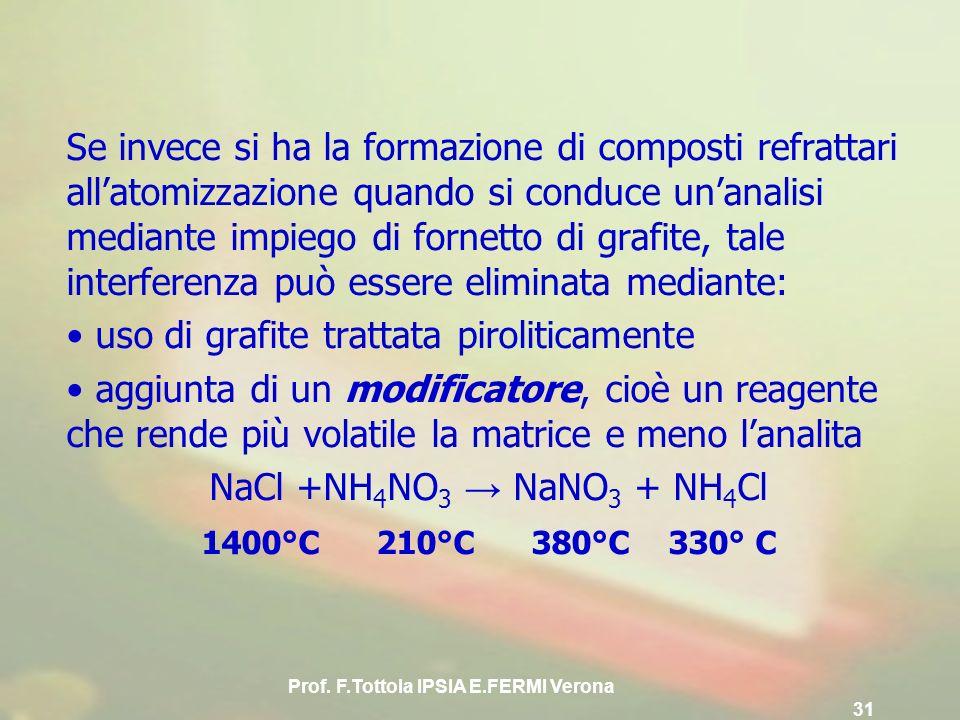 Prof. F.Tottola IPSIA E.FERMI Verona 31 Se invece si ha la formazione di composti refrattari allatomizzazione quando si conduce unanalisi mediante imp