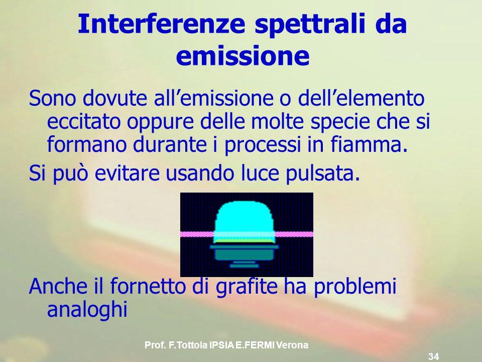 Prof. F.Tottola IPSIA E.FERMI Verona 34 Interferenze spettrali da emissione Sono dovute allemissione o dellelemento eccitato oppure delle molte specie