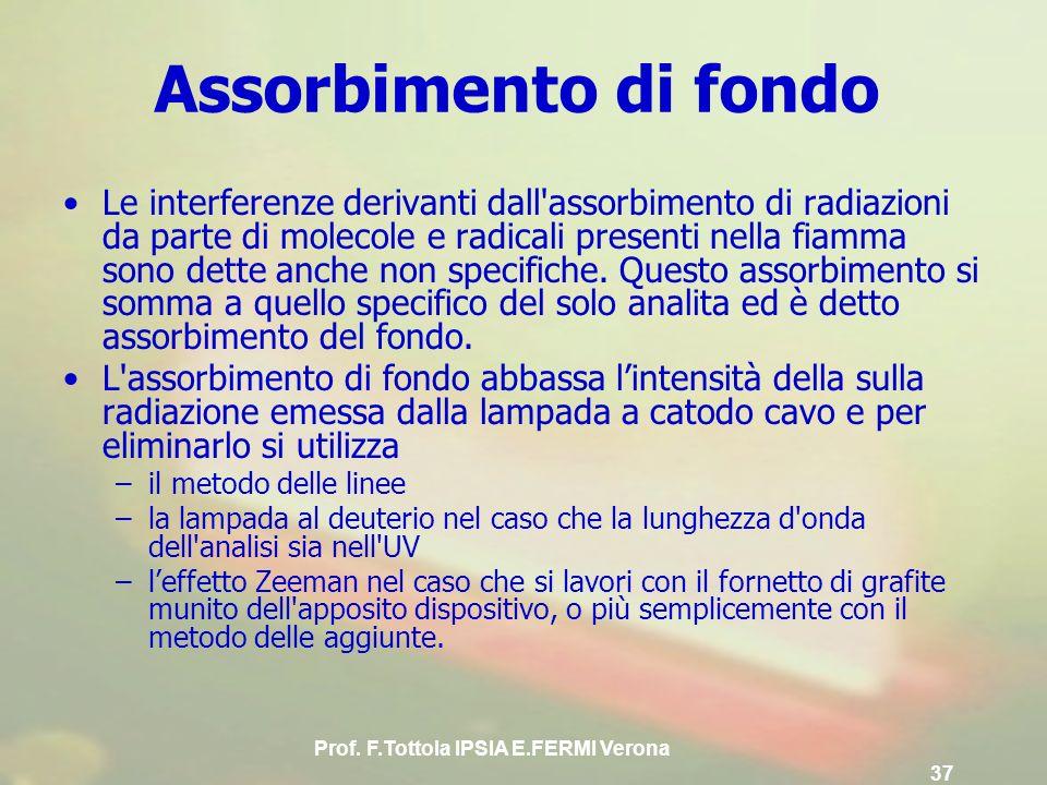 Prof. F.Tottola IPSIA E.FERMI Verona 37 Assorbimento di fondo Le interferenze derivanti dall'assorbimento di radiazioni da parte di molecole e radical