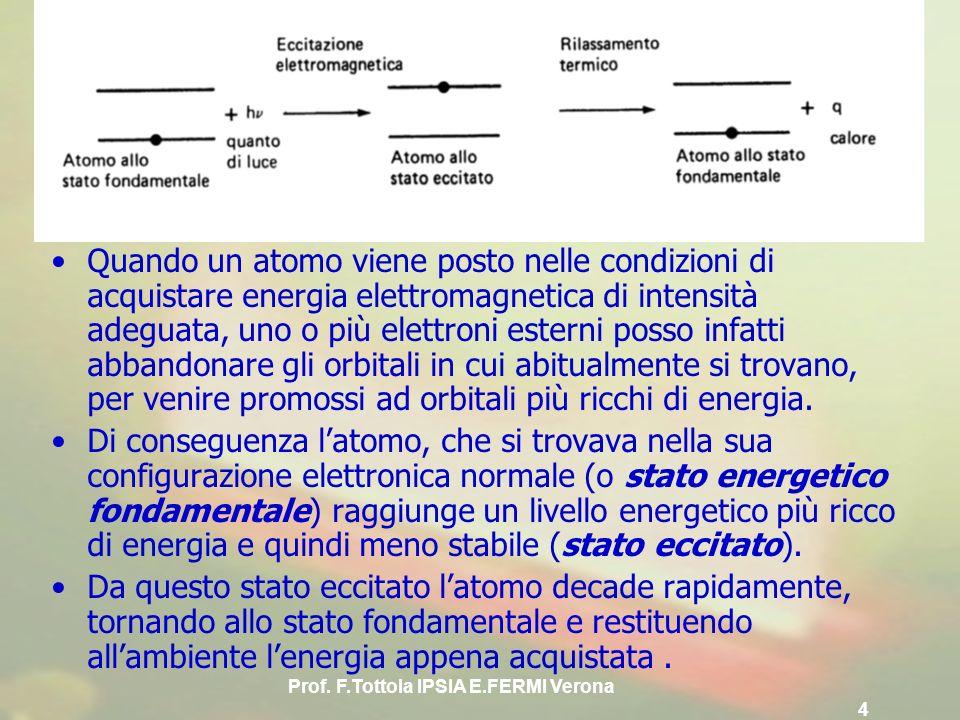 Prof. F.Tottola IPSIA E.FERMI Verona 4 Quando un atomo viene posto nelle condizioni di acquistare energia elettromagnetica di intensità adeguata, uno