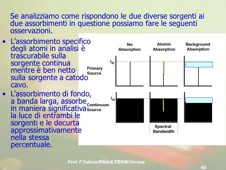 Prof. F.Tottola IPSIA E.FERMI Verona 40 Se analizziamo come rispondono le due diverse sorgenti ai due assorbimenti in questione possiamo fare le segue