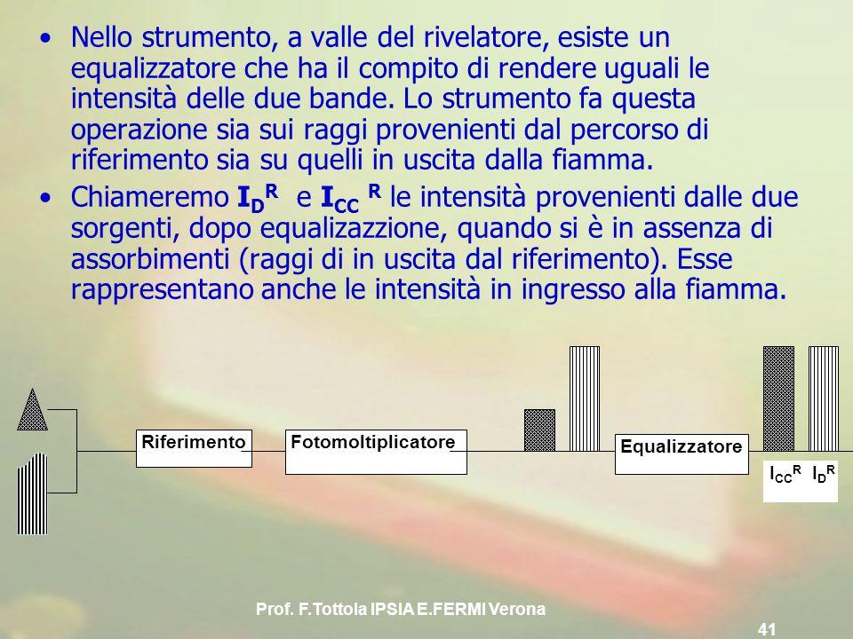 Prof. F.Tottola IPSIA E.FERMI Verona 41 Nello strumento, a valle del rivelatore, esiste un equalizzatore che ha il compito di rendere uguali le intens