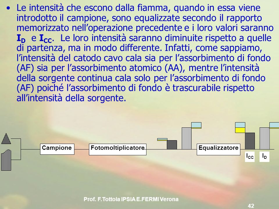 Prof. F.Tottola IPSIA E.FERMI Verona 42 Le intensità che escono dalla fiamma, quando in essa viene introdotto il campione, sono equalizzate secondo il