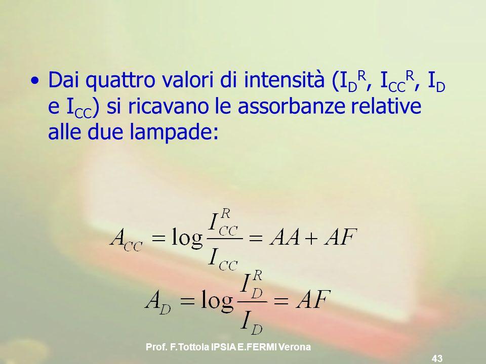 Prof. F.Tottola IPSIA E.FERMI Verona 43 Dai quattro valori di intensità (I D R, I CC R, I D e I CC ) si ricavano le assorbanze relative alle due lampa