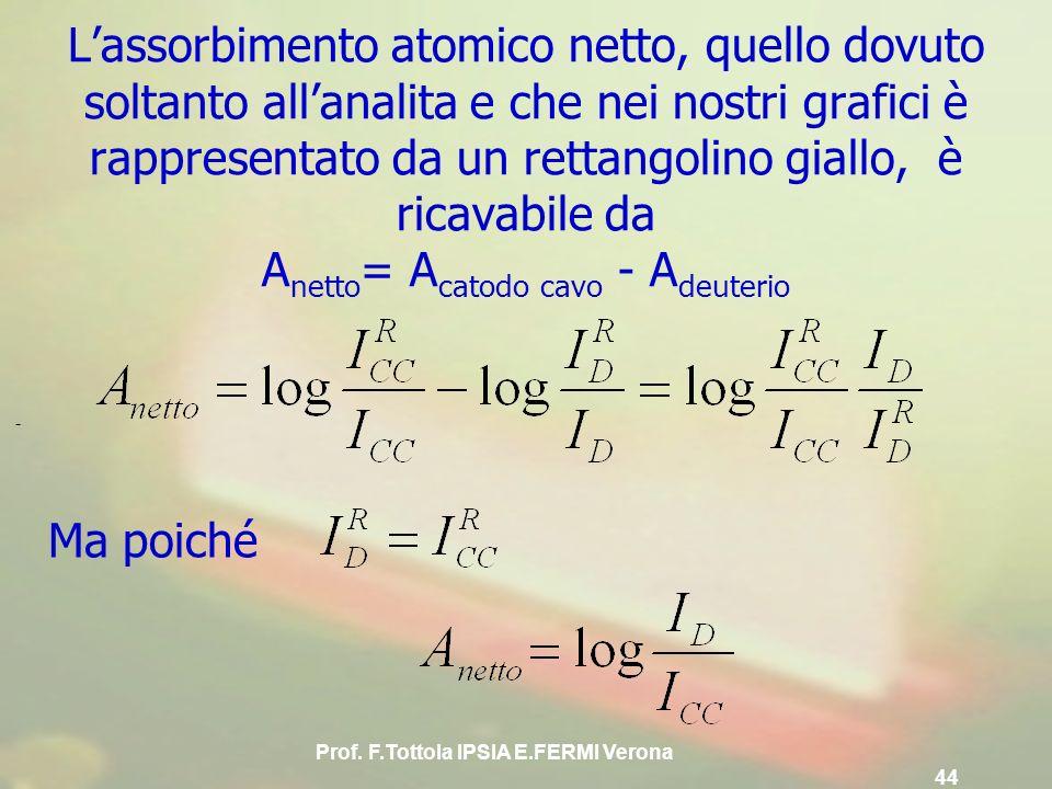 Prof. F.Tottola IPSIA E.FERMI Verona 44 Lassorbimento atomico netto, quello dovuto soltanto allanalita e che nei nostri grafici è rappresentato da un