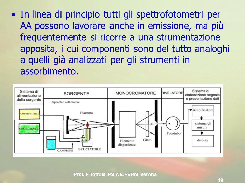 Prof. F.Tottola IPSIA E.FERMI Verona 49 In linea di principio tutti gli spettrofotometri per AA possono lavorare anche in emissione, ma più frequentem