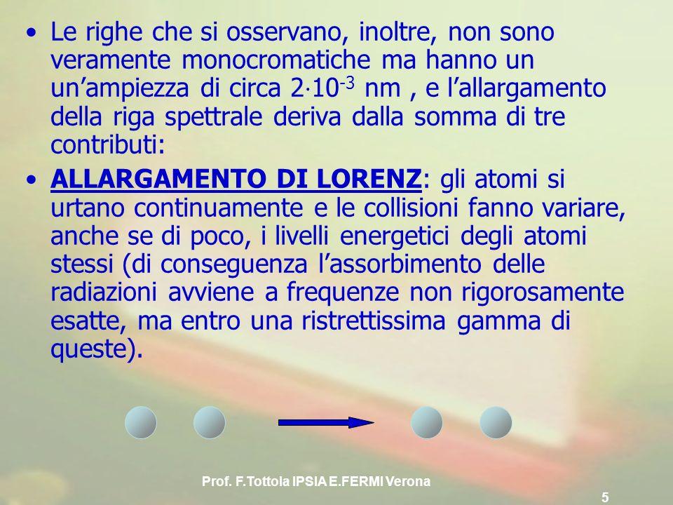 Prof. F.Tottola IPSIA E.FERMI Verona 5 Le righe che si osservano, inoltre, non sono veramente monocromatiche ma hanno un unampiezza di circa 2 10 -3 n