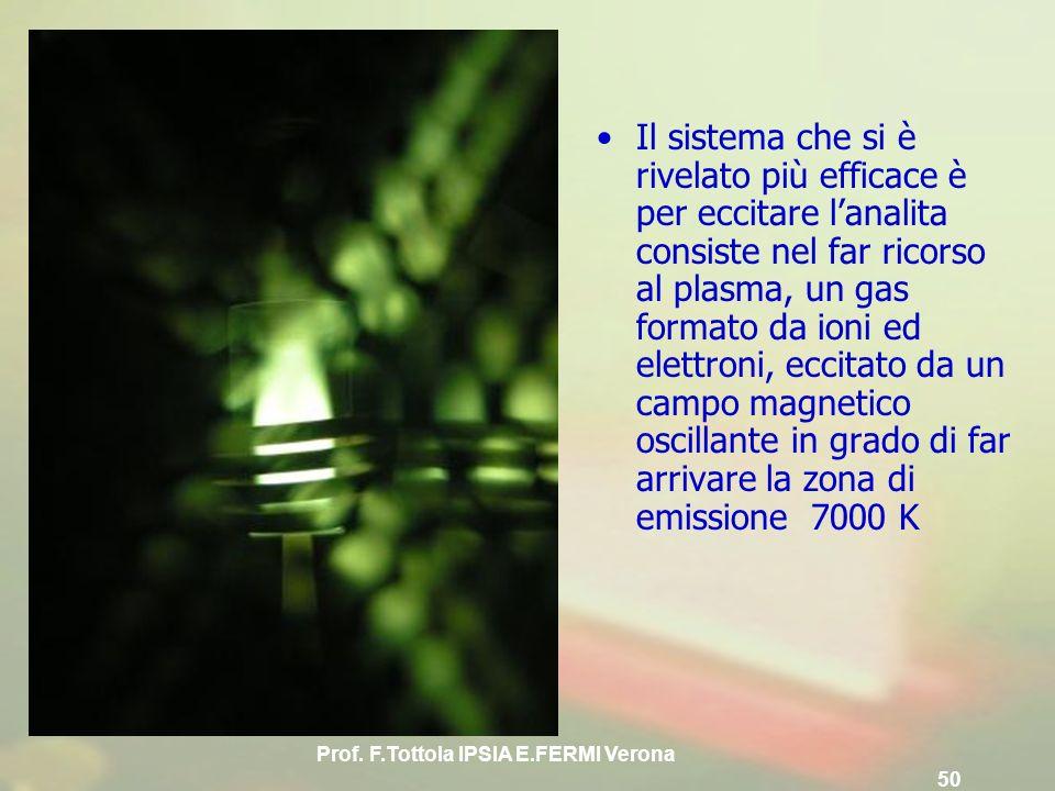 Prof. F.Tottola IPSIA E.FERMI Verona 50 Il sistema che si è rivelato più efficace è per eccitare lanalita consiste nel far ricorso al plasma, un gas f