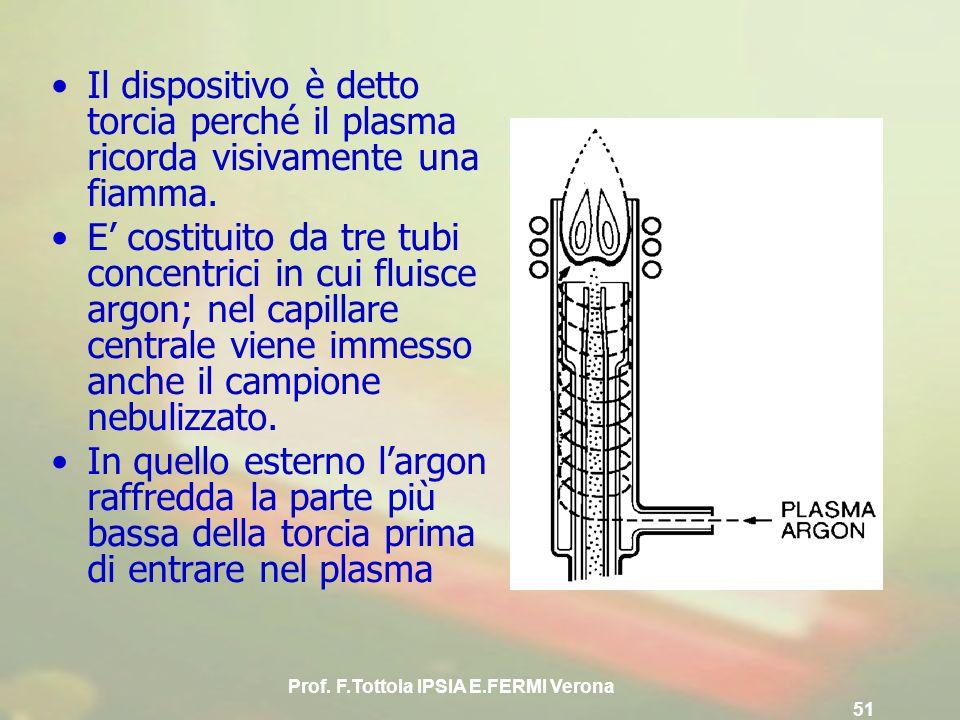 Prof. F.Tottola IPSIA E.FERMI Verona 51 Il dispositivo è detto torcia perché il plasma ricorda visivamente una fiamma. E costituito da tre tubi concen