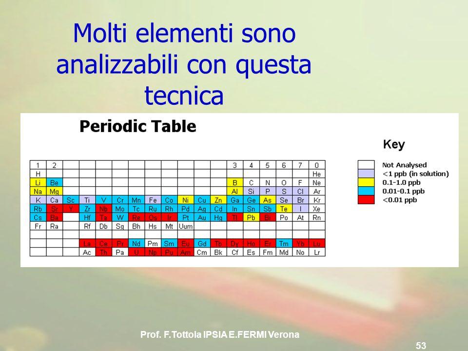 Prof. F.Tottola IPSIA E.FERMI Verona 53 Molti elementi sono analizzabili con questa tecnica