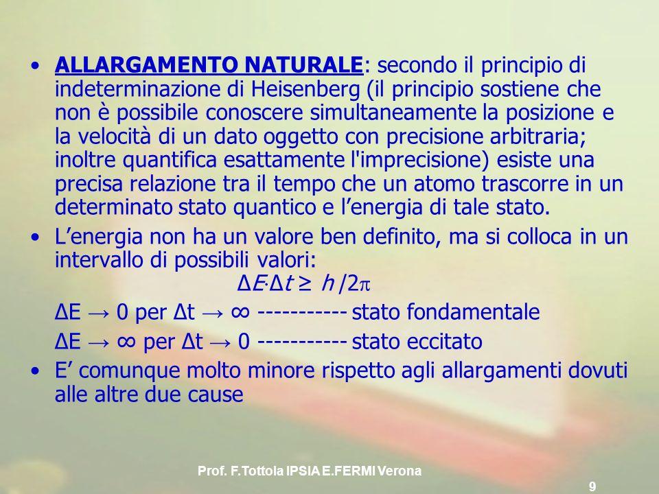 Prof. F.Tottola IPSIA E.FERMI Verona 9 ALLARGAMENTO NATURALE: secondo il principio di indeterminazione di Heisenberg (il principio sostiene che non è