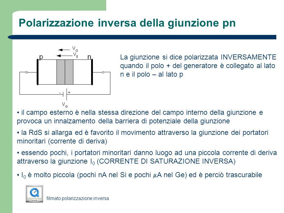 Polarizzazione inversa della giunzione pn La giunzione si dice polarizzata INVERSAMENTE quando il polo + del generatore è collegato al lato n e il pol