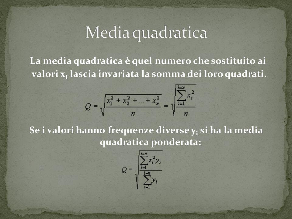 La media quadratica è quel numero che sostituito ai valori x i lascia invariata la somma dei loro quadrati. Se i valori hanno frequenze diverse y i si
