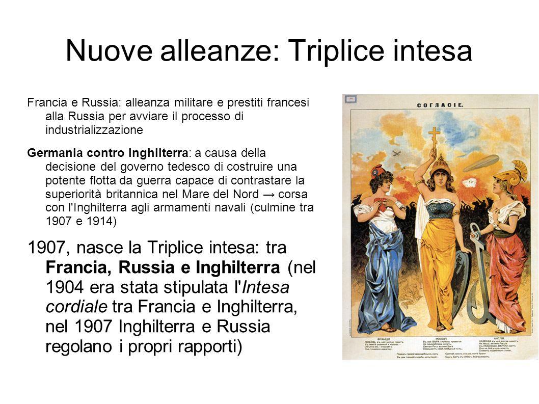 Nuove alleanze: Triplice intesa Francia e Russia: alleanza militare e prestiti francesi alla Russia per avviare il processo di industrializzazione Ger