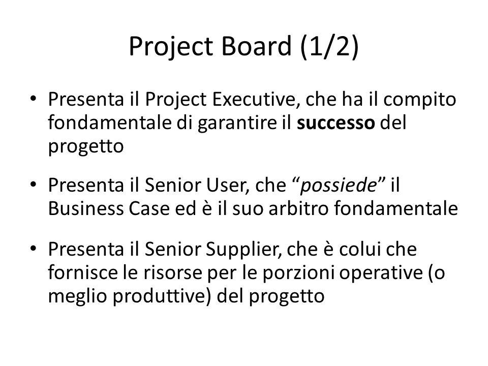 Project Board (1/2) Presenta il Project Executive, che ha il compito fondamentale di garantire il successo del progetto Presenta il Senior User, che p
