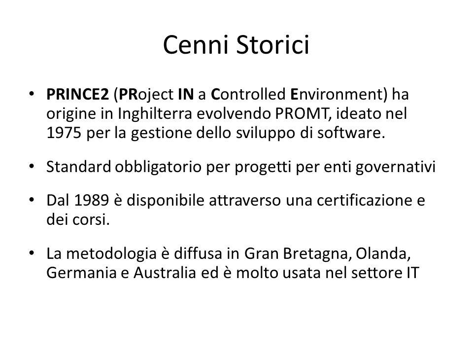 Cenni Storici PRINCE2 (PRoject IN a Controlled Environment) ha origine in Inghilterra evolvendo PROMT, ideato nel 1975 per la gestione dello sviluppo
