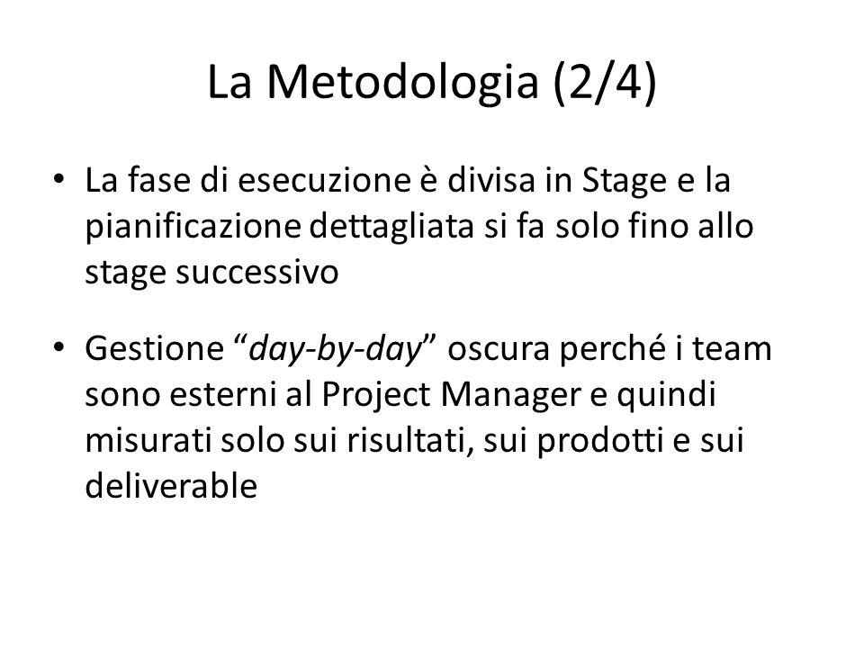 La Metodologia (2/4) La fase di esecuzione è divisa in Stage e la pianificazione dettagliata si fa solo fino allo stage successivo Gestione day-by-day