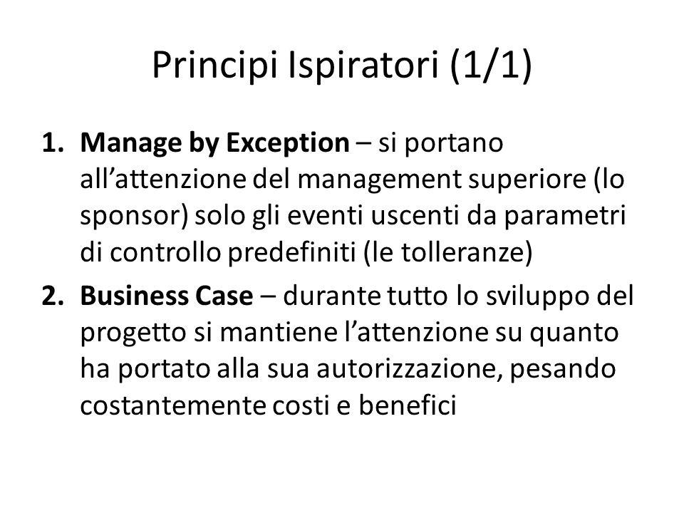 Principi Ispiratori (1/1) 1.Manage by Exception – si portano allattenzione del management superiore (lo sponsor) solo gli eventi uscenti da parametri