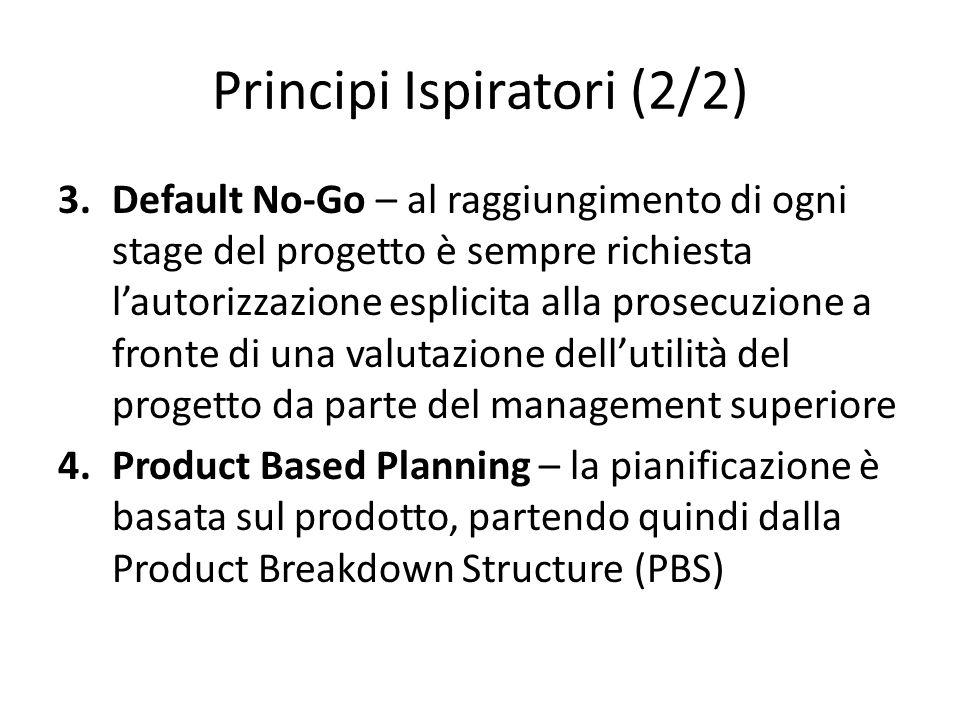 Principi Ispiratori (2/2) 3.Default No-Go – al raggiungimento di ogni stage del progetto è sempre richiesta lautorizzazione esplicita alla prosecuzion