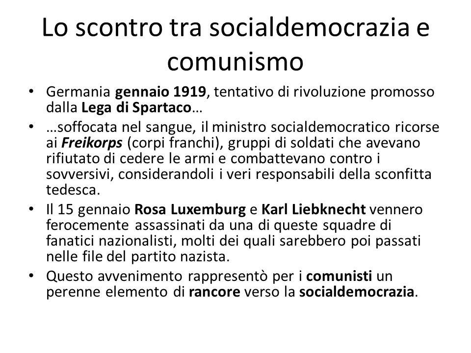 Lo scontro tra socialdemocrazia e comunismo Germania gennaio 1919, tentativo di rivoluzione promosso dalla Lega di Spartaco… …soffocata nel sangue, il
