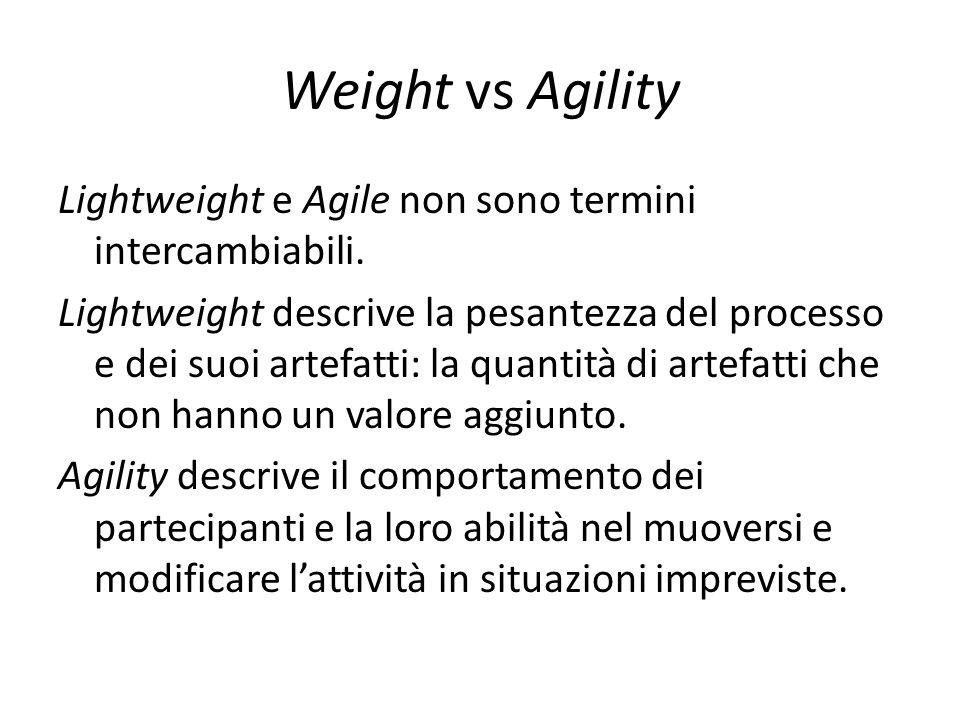 Weight vs Agility Rendere un processo più leggere eliminando il peso indesiderato è una pratica standard in molte discipline ingegneristiche, ma nel contesto del project management questa pratica è inappropriata e possibile fonte di fallimenti nei progetti.